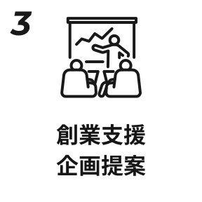 3.創業支援企画提案